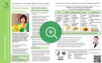 Влияние алкоголя при химиотерапии: полный разбор с примерами