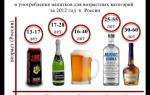 Влияние и последствия ежедневного употребления алкоголя