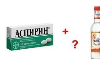 Можно ли пить Аспирин с алкоголем и какие последствия могут быть (с отзывами)