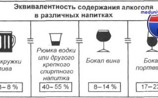 Влияние алкоголя на метаболизм