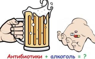Алкоголь и антибиотики: последствия. Почему нельзя совмещать антибиотики с алкоголем