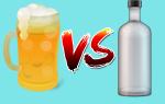 Как бросить пить пиво каждый день: избавляемся от пивной зависимости