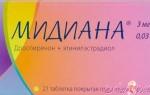 Противозачаточные таблетки Мидиана как безопасно бросить их употреблять