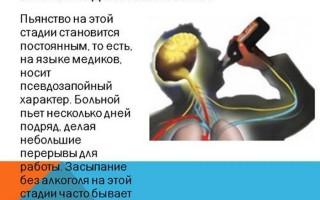 Признаки первой стадии алкоголизма и как лечить зависимость на этом этапе (с фото)