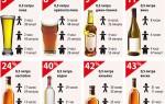 Сколько выветривается алкоголь из организма калькулятор коньяк