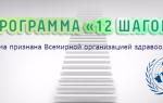 Лечение алкоголизма по программе «12 шагов анонимных алкоголиков»