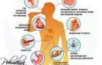 Чрезмерное употребление алкоголя: последствия для организма, к чему приводит