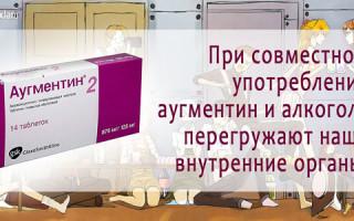 «Аугментин» и алкоголь: совместимость