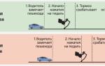 Влияние алкоголя на организм водителя