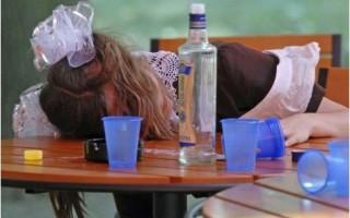 Молодежный алкоголизм – причины и следствия