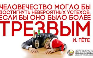 Алкоголь – яд для человека в любых количествах